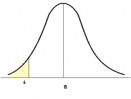 Population Mean Definition