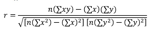 The Pearson Product-Moment Correlation equation.