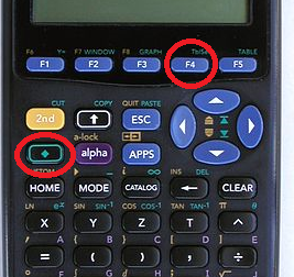Table of Function Values on the TI89