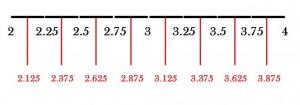 riemann-sum-interval-midpoints-300x105
