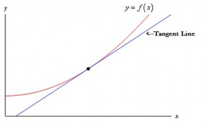 Linearization and Linear Approximation in Calculus