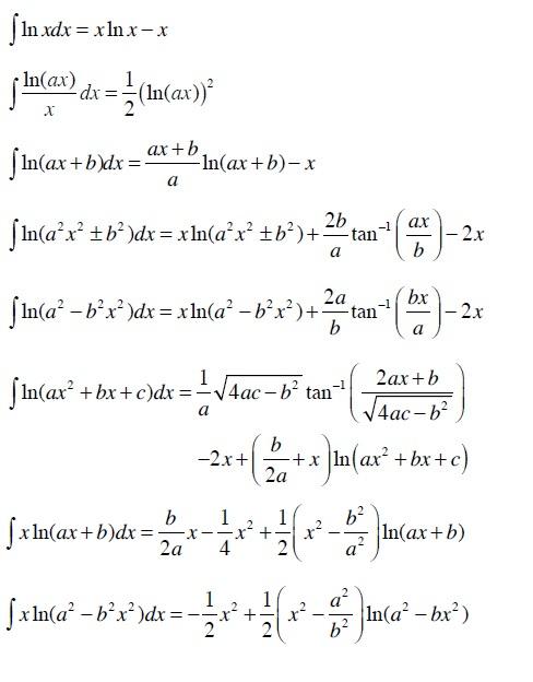 How to take the integral of natural log natural log sciox Choice Image