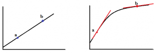 slope-of-the-tangent-line-in-calculus-300x104