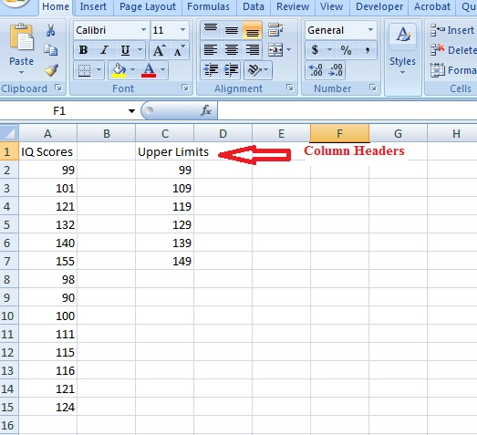 Frequency distribution table in excel easy steps for Frequency table template