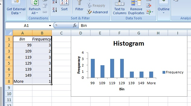 how to create a frequency chart in excel