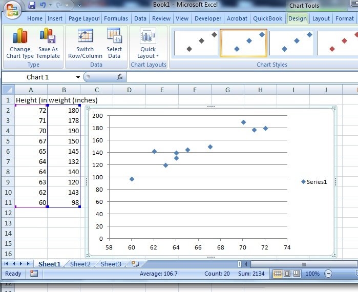Scatter Plot / Scatter Chart: Definition, Examples, Excel/TI