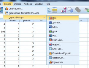 how to make a bar chart in SPSS