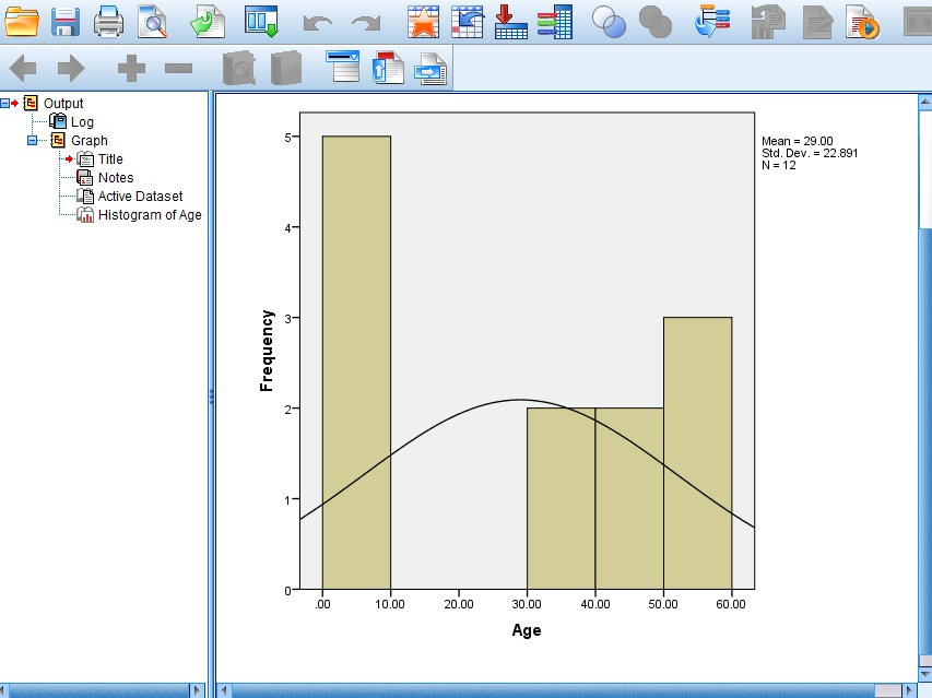 Histogram: Make a Chart in Easy Steps - Statistics How To