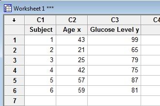 minitab correlation coefficient