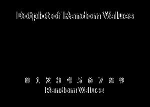 dotplot of random_values_2