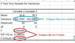 f test two sample for variances excel 2013