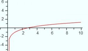intermediate value theorem 2