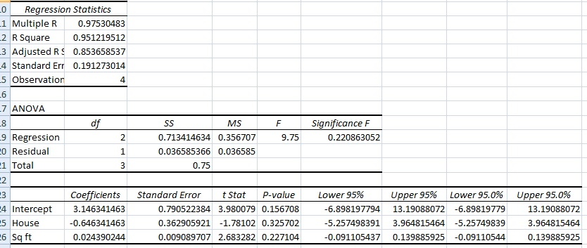 excel regression analysis output explained