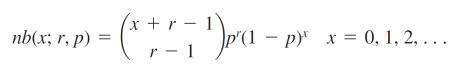 pmf negative binomial distribution