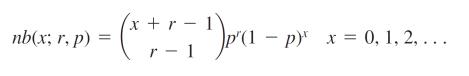 pmf negative binomial distribution