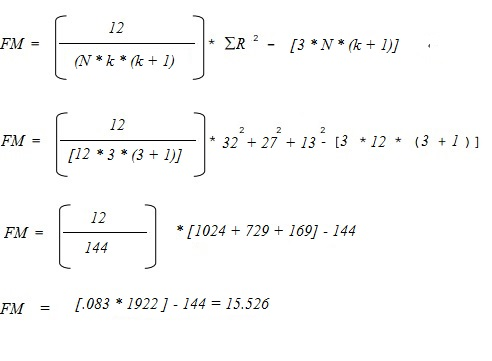 friedman calculations 1