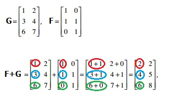 matrix algebra 3