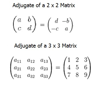 adjugate matrix