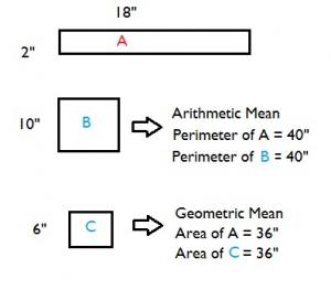georepresentation