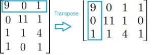 transpose matrix