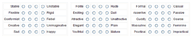 how to use likert scale