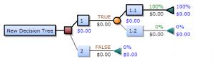 Decision-Tree-Elements