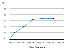 finished-graph-2