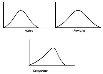 implicit factors