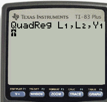 quadratic regression ti 83