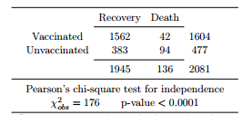 polychoric correlation