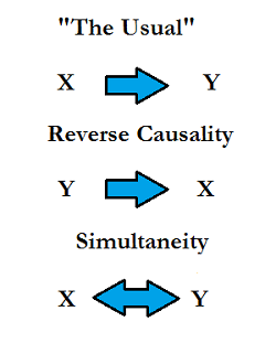 causation definition in psychology