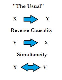 controlling definition einfach