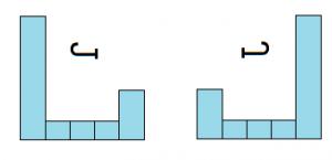 j shaped distribution