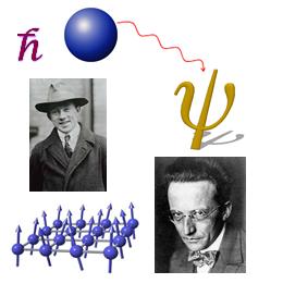 epistemic probability