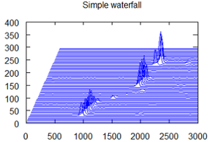 waterfall plot