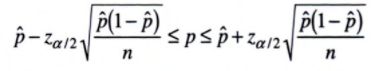 CI on parameter p