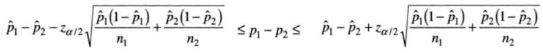 two sample binomial CI