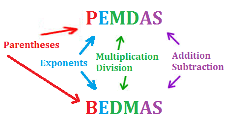 statistics operations pemdas bedmas easy steps statistics how to