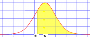 calculus-based statistics