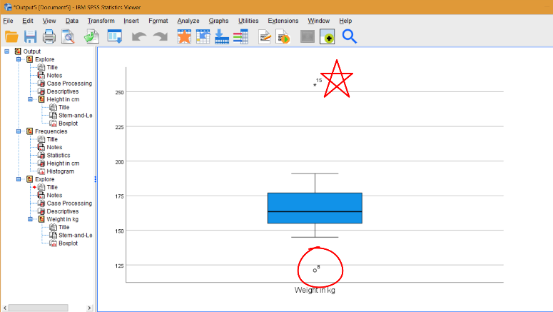 outliers SPSS