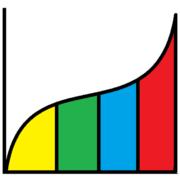 www.statisticshowto.com